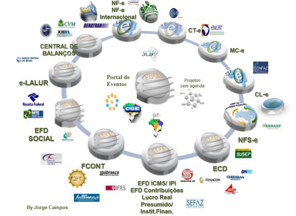 Orientação empresarial para o planejamento tributario nas micros empresas 4
